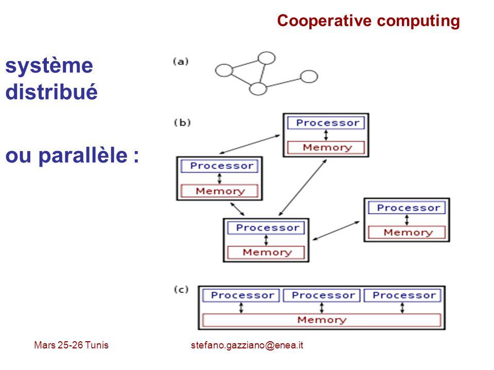 Mars 25-26 Tunis stefano.gazziano@enea.it Cooperative computing système distribué ou parallèle :