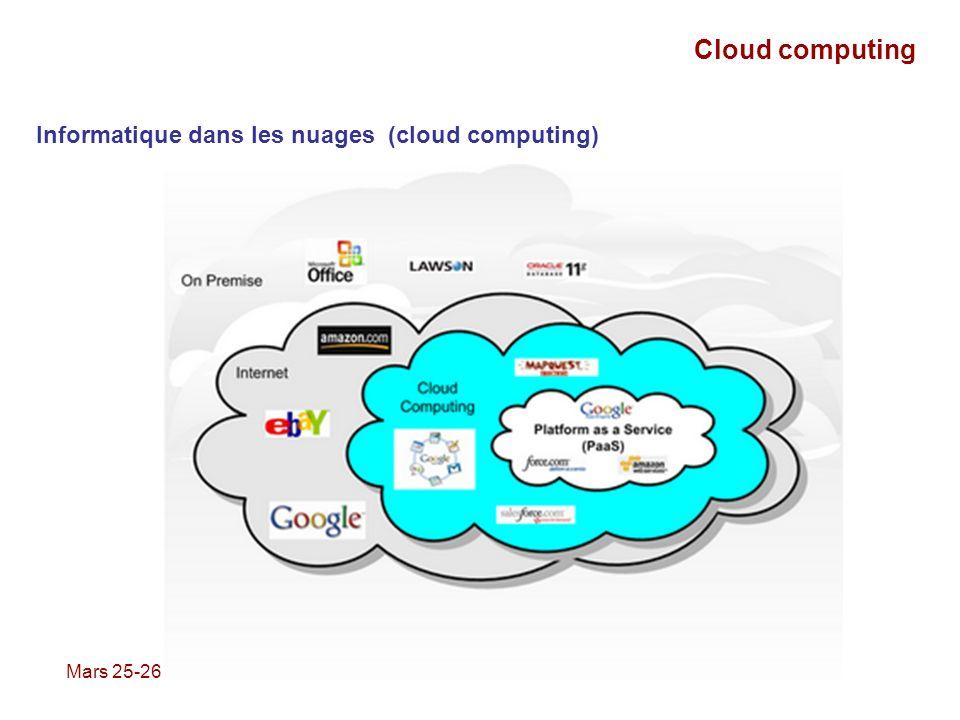 Mars 25-26 Tunis stefano.gazziano@enea.it Cloud computing Informatique dans les nuages (cloud computing) De système a services La « nuage » cest un group de Serveurs, logicielle, stockage Processus, applications, Data base, donnée, ………..