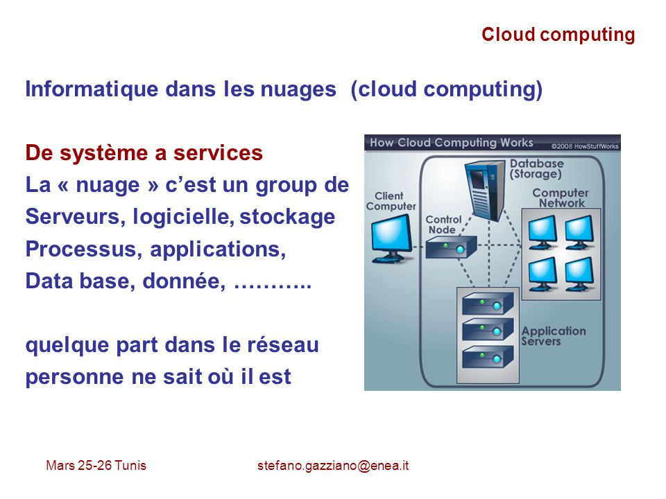 Mars 25-26 Tunis stefano.gazziano@enea.it Cloud computing Informatique dans les nuages (cloud computing) De système a services La « nuage » cest un gr
