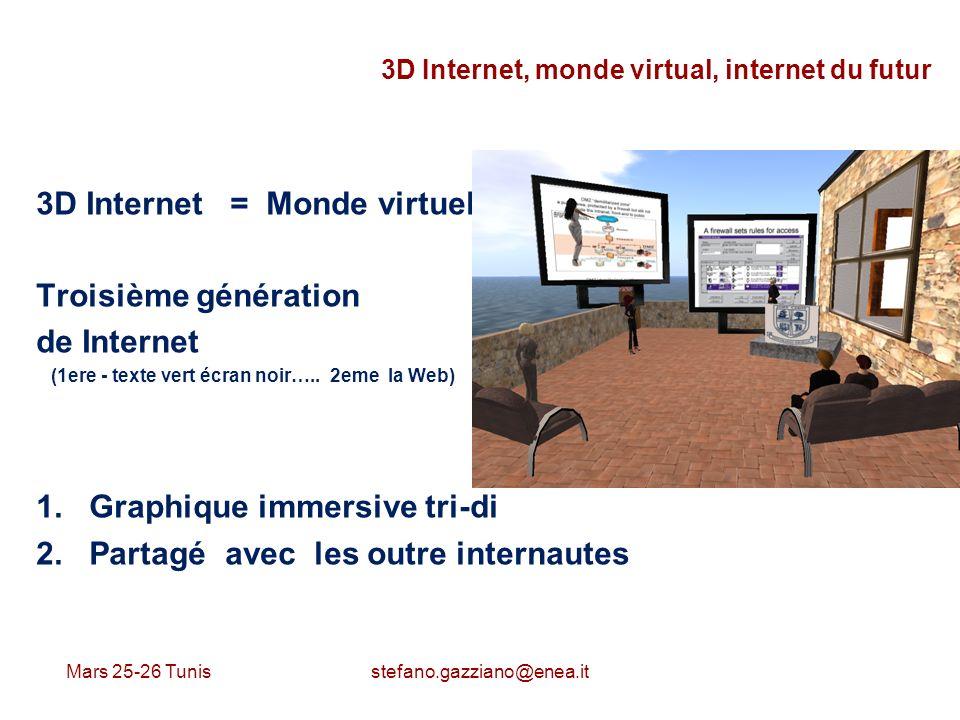 Mars 25-26 Tunis stefano.gazziano@enea.it 3D Internet, monde virtual, internet du futur 3D Internet = Monde virtuel Troisième génération de Internet (