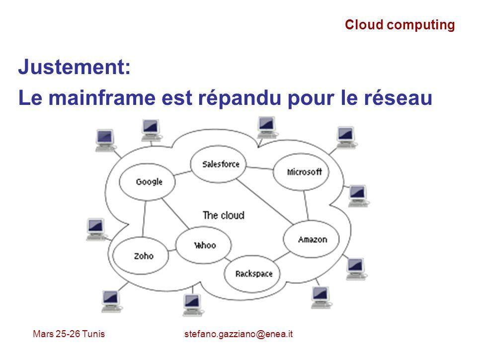Mars 25-26 Tunis stefano.gazziano@enea.it Cloud computing L informatique dans le nuage (en anglais, cloud computing) est un concept majeur faisant référence à l utilisation de la mémoire et des capacités de calcul des ordinateurs et des serveurs répartis dans le monde entier et liés par un réseau, tel Internet (principe de la grille informatique).