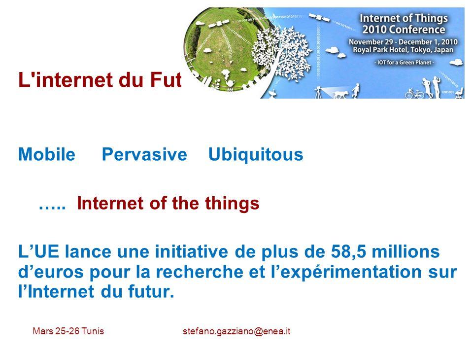 Mars 25-26 Tunis stefano.gazziano@enea.it L'internet du Futur Mobile Pervasive Ubiquitous ….. Internet of the things LUE lance une initiative de plus