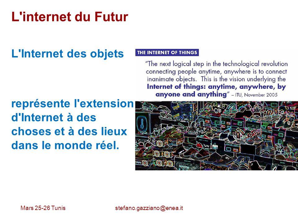 Mars 25-26 Tunis stefano.gazziano@enea.it L'internet du Futur L'Internet des objets représente l'extension d'Internet à des choses et à des lieux dans