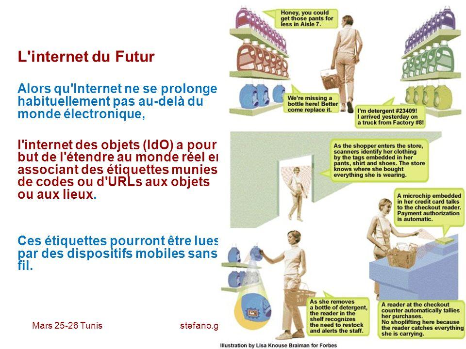 Mars 25-26 Tunis stefano.gazziano@enea.it L'internet du Futur Alors qu'Internet ne se prolonge habituellement pas au-delà du monde électronique, l'int
