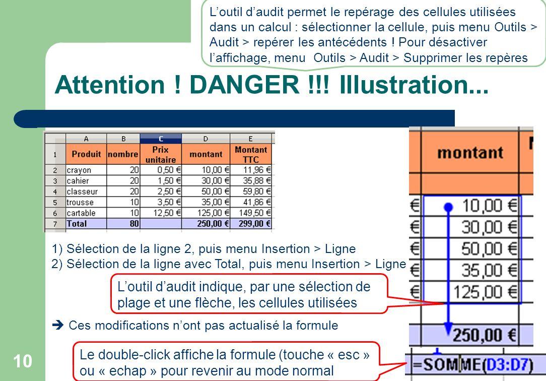 Attention .DANGER !!. Illustration...