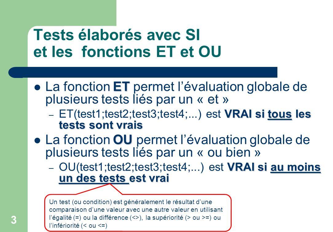 Tests élaborés avec SI et les fonctions ET et OU ET La fonction ET permet lévaluation globale de plusieurs tests liés par un « et » VRAI si tous les tests sont vrais – ET(test1;test2;test3;test4;...) est VRAI si tous les tests sont vrais OU La fonction OU permet lévaluation globale de plusieurs tests liés par un « ou bien » VRAI si au moins un des tests est vrai – OU(test1;test2;test3;test4;...) est VRAI si au moins un des tests est vrai 3 Un test (ou condition) est généralement le résultat dune comparaison dune valeur avec une autre valeur en utilisant légalité (=) ou la différence (<>), la supériorité (> ou >=) ou linfériorité (< ou <=)