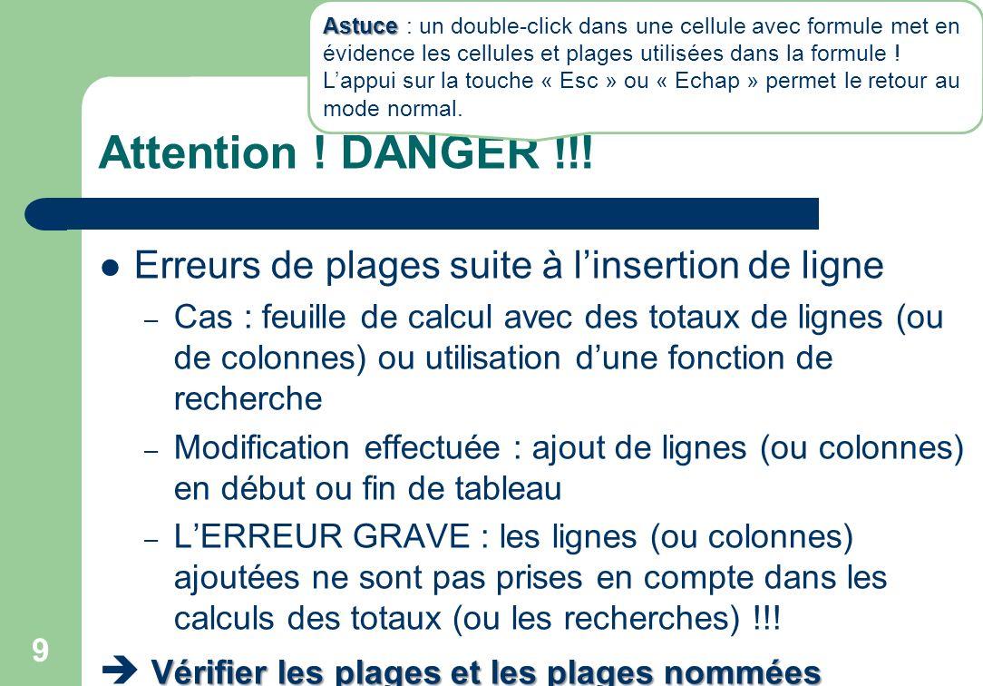 Attention .DANGER !!.