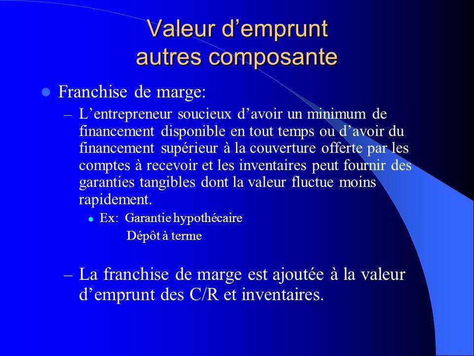 Valeur demprunt autres composante Franchise de marge: – Lentrepreneur soucieux davoir un minimum de financement disponible en tout temps ou davoir du