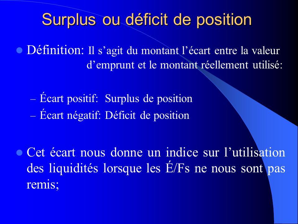 Surplus ou déficit de position Définition: Il sagit du montant lécart entre la valeur demprunt et le montant réellement utilisé: – Écart positif:Surpl