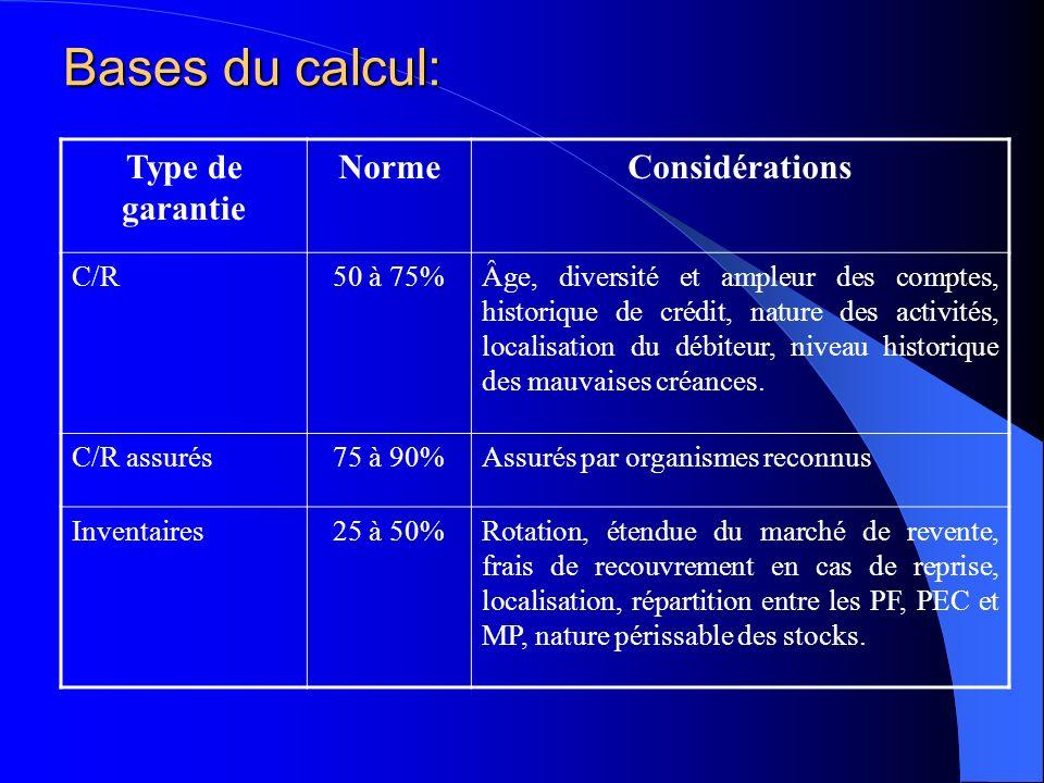Bases du calcul: Type de garantie NormeConsidérations C/R50 à 75%Âge, diversité et ampleur des comptes, historique de crédit, nature des activités, lo