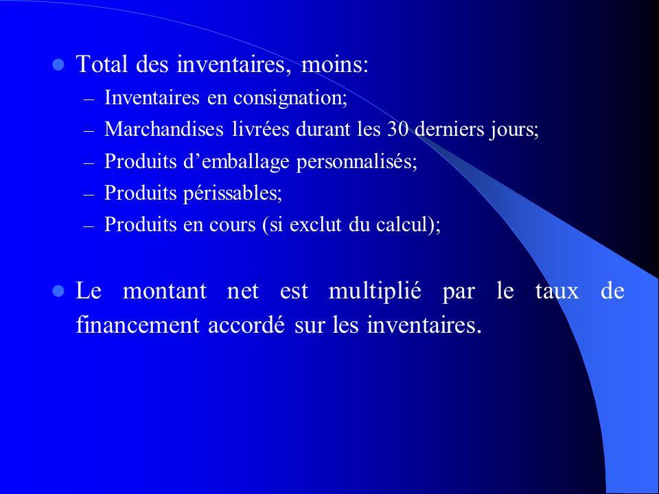 Total des inventaires, moins: – Inventaires en consignation; – Marchandises livrées durant les 30 derniers jours; – Produits demballage personnalisés;