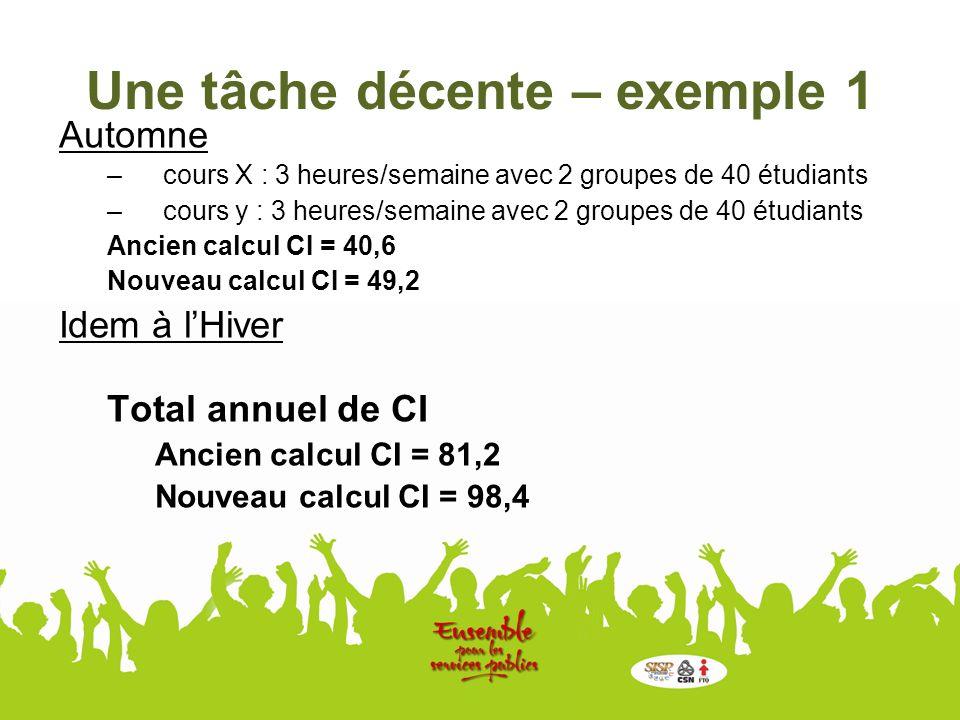 Une tâche décente – exemple 1 Automne –cours X : 3 heures/semaine avec 2 groupes de 40 étudiants –cours y : 3 heures/semaine avec 2 groupes de 40 étudiants Ancien calcul CI = 40,6 Nouveau calcul CI = 49,2 Idem à lHiver Total annuel de CI Ancien calcul CI = 81,2 Nouveau calcul CI = 98,4