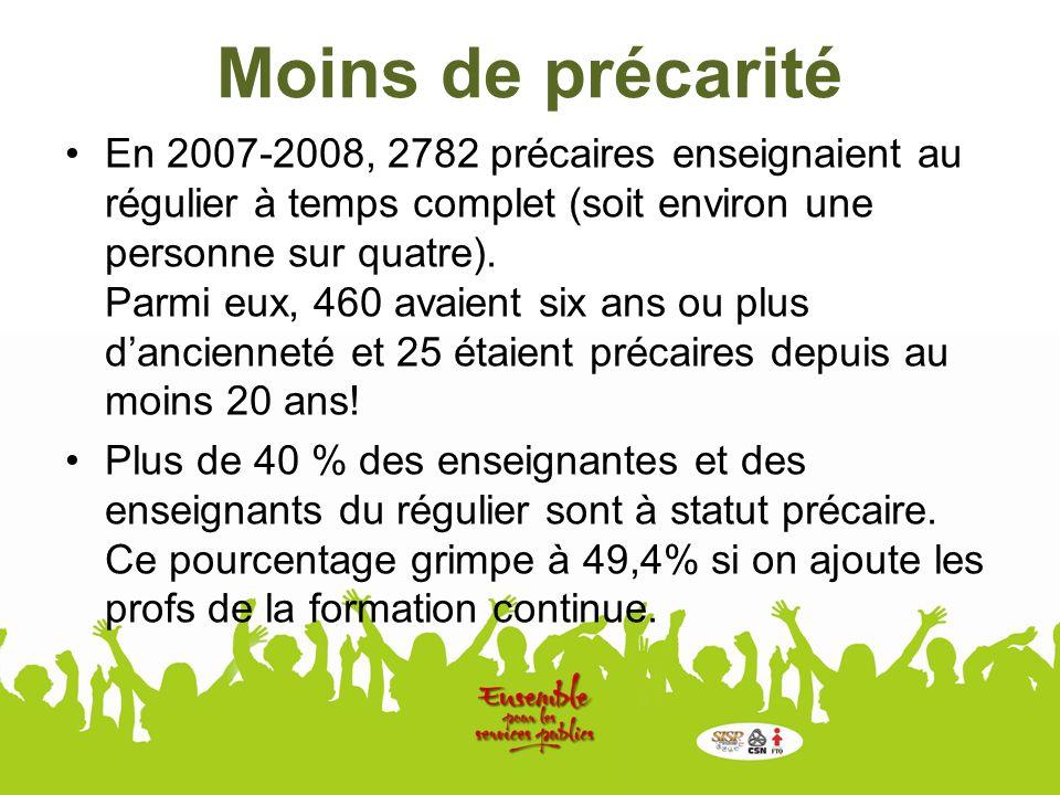 En 2007-2008, 2782 précaires enseignaient au régulier à temps complet (soit environ une personne sur quatre).