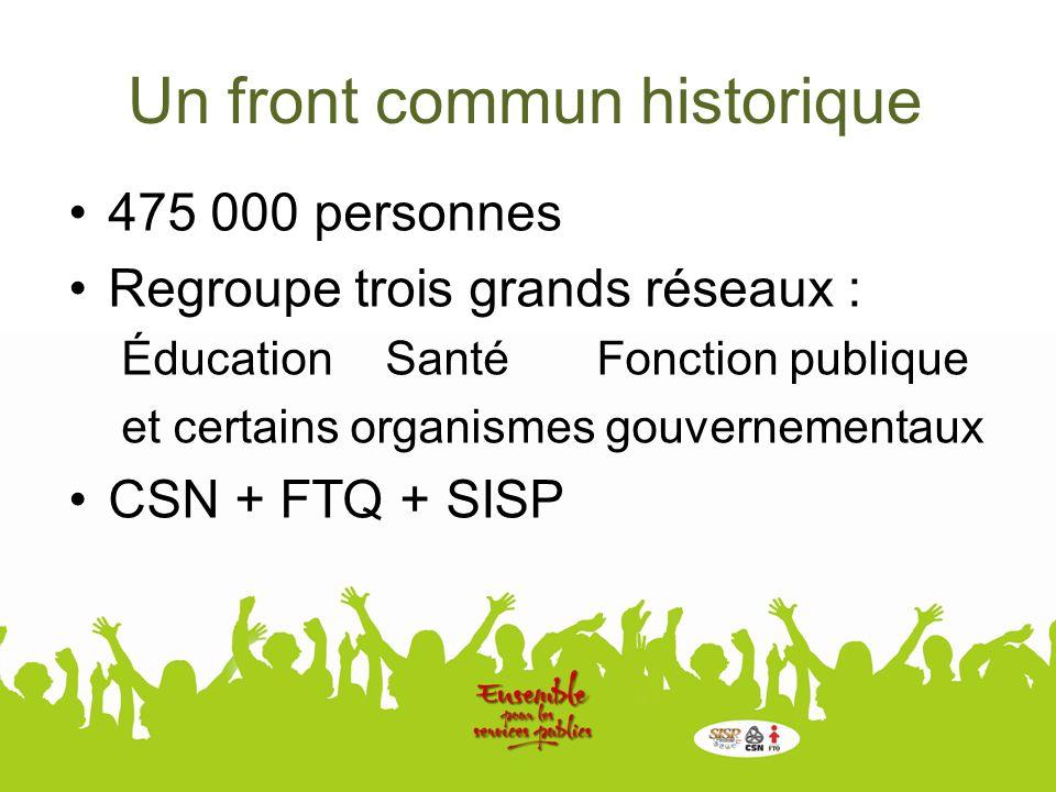 Un front commun historique 475 000 personnes Regroupe trois grands réseaux : ÉducationSanté Fonction publique et certains organismes gouvernementaux CSN + FTQ + SISP