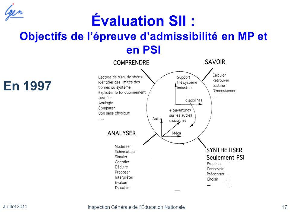 Évaluation SII : Objectifs de lépreuve dadmissibilité en MP et en PSI En 1997 Juillet 2011 17Inspection Générale de lÉducation Nationale