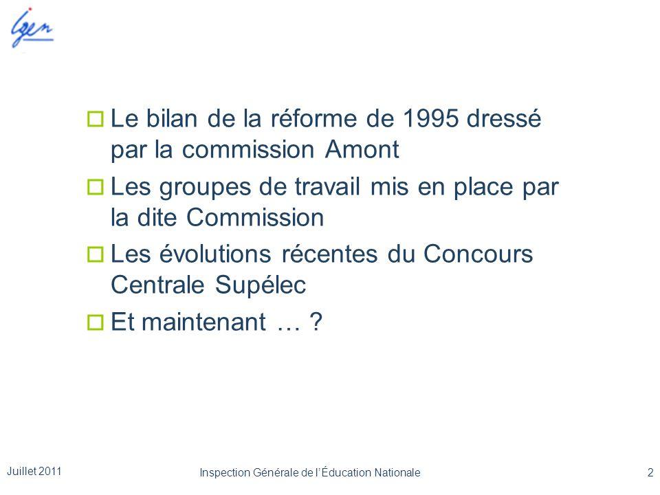 Le bilan de la réforme de 1995 dressé par la commission Amont Les groupes de travail mis en place par la dite Commission Les évolutions récentes du Co