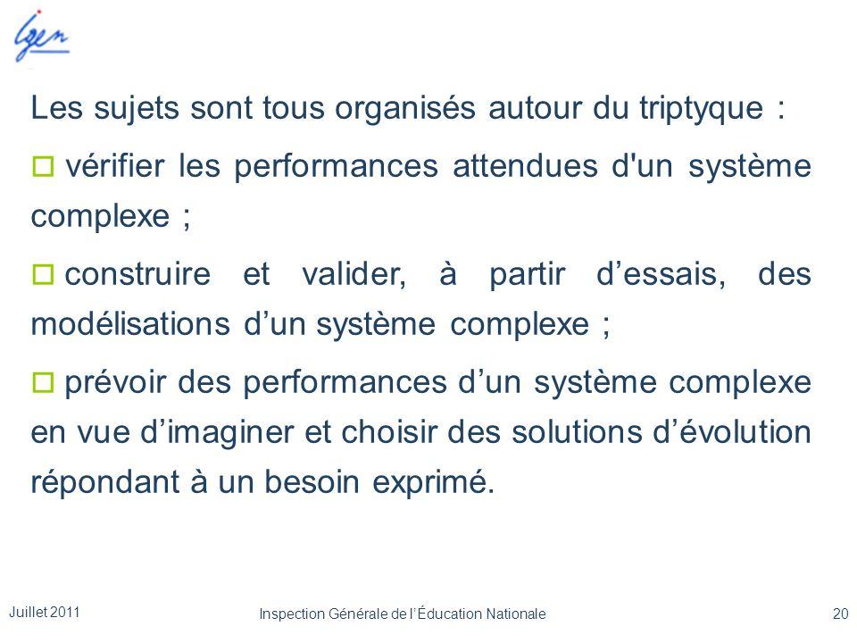 Les sujets sont tous organisés autour du triptyque : vérifier les performances attendues d'un système complexe ; construire et valider, à partir dessa