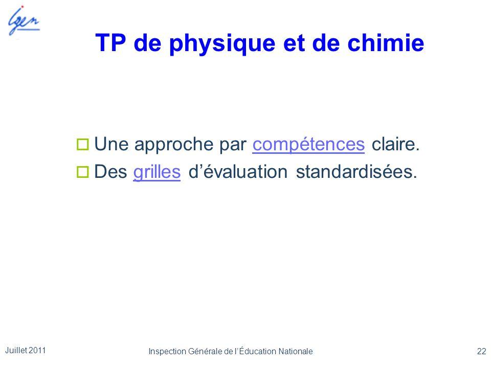 TP de physique et de chimie Une approche par compétences claire.compétences Des grilles dévaluation standardisées.grilles Juillet 2011 22Inspection Gé