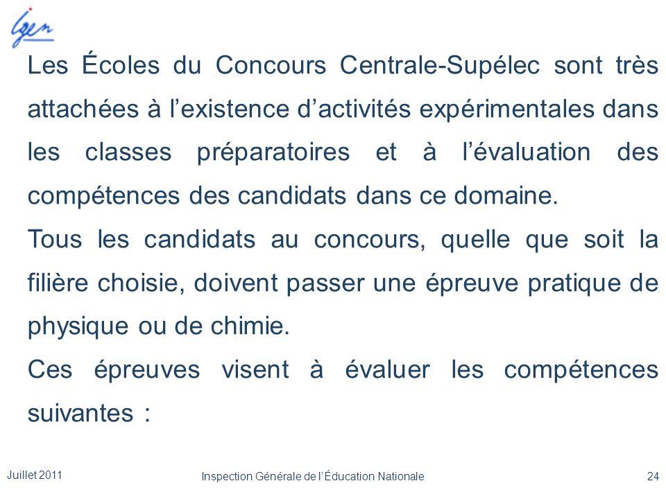 Les Écoles du Concours Centrale-Supélec sont très attachées à lexistence dactivités expérimentales dans les classes préparatoires et à lévaluation des