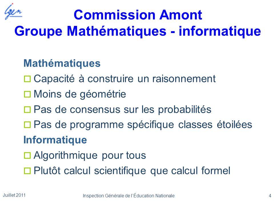 Commission Amont Groupe Mathématiques - informatique Mathématiques Capacité à construire un raisonnement Moins de géométrie Pas de consensus sur les p