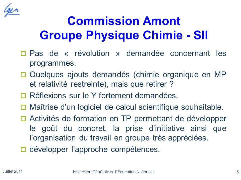 Commission Amont Groupe Physique Chimie - SII Pas de « révolution » demandée concernant les programmes. Quelques ajouts demandés (chimie organique en