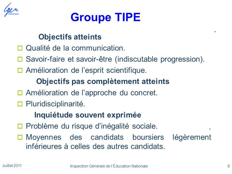 . Groupe TIPE. Objectifs atteints Qualité de la communication. Savoir-faire et savoir-être (indiscutable progression). Amélioration de lesprit scienti