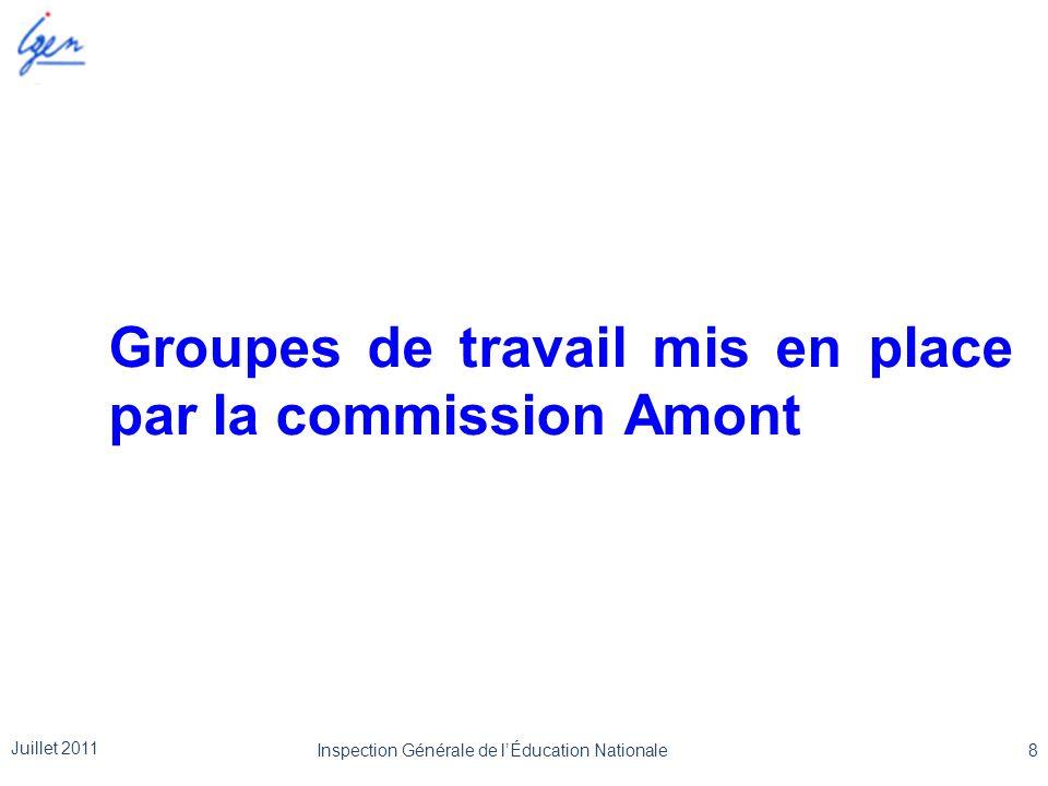 Groupes de travail mis en place par la commission Amont Juillet 2011 8Inspection Générale de lÉducation Nationale