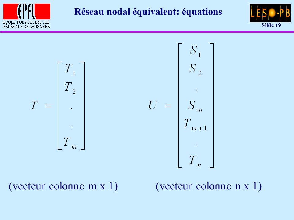 Slide 19 Réseau nodal équivalent: équations (vecteur colonne m x 1)(vecteur colonne n x 1)