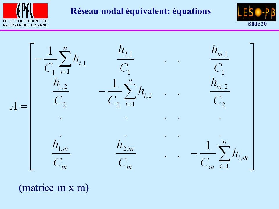 Slide 20 Réseau nodal équivalent: équations (matrice m x m)