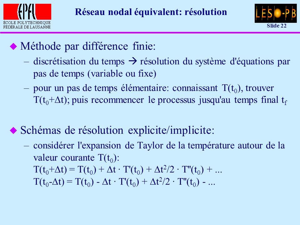 Slide 22 Réseau nodal équivalent: résolution u Méthode par différence finie: –discrétisation du temps résolution du système d équations par pas de temps (variable ou fixe) –pour un pas de temps élémentaire: connaissant T(t 0 ), trouver T(t 0 + t); puis recommencer le processus jusqu au temps final t f u Schémas de résolution explicite/implicite: –considérer l expansion de Taylor de la température autour de la valeur courante T(t 0 ): T(t 0 + t) = T(t 0 ) + t · T (t 0 ) + t 2 /2 · T (t 0 ) +...