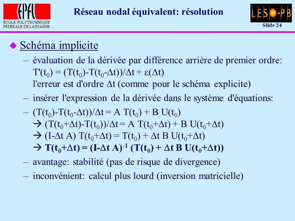 Slide 24 Réseau nodal équivalent: résolution u Schéma implicite –évaluation de la dérivée par différence arrière de premier ordre: T (t 0 ) = (T(t 0 )-T(t 0 - t))/ t + ( t) l erreur est d ordre t (comme pour le schéma explicite) –insérer l expression de la dérivée dans le système d équations: –(T(t 0 )-T(t 0 - t))/ t = A T(t 0 ) + B U(t 0 ) (T(t 0 + t)-T(t 0 ))/ t = A T(t 0 + t) + B U(t 0 + t) (I- t A) T(t 0 + t) = T(t 0 ) + t B U(t 0 + t) T(t 0 + t) = (I- t A) -1 (T(t 0 ) + t B U(t 0 + t)) –avantage: stabilité (pas de risque de divergence) –inconvénient: calcul plus lourd (inversion matricielle)