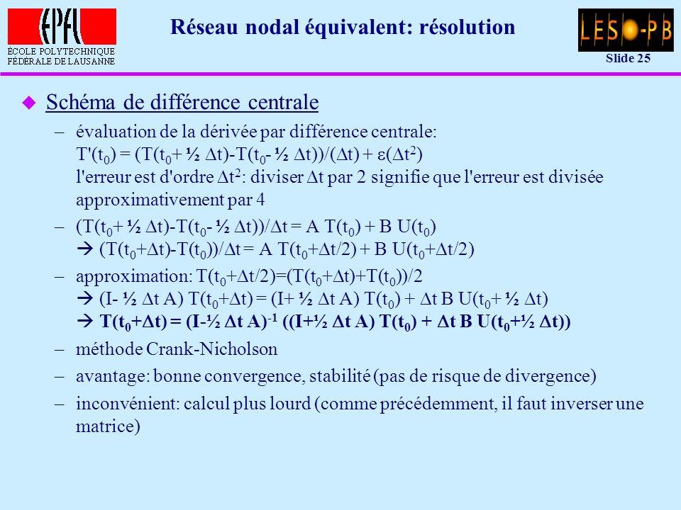 Slide 25 Réseau nodal équivalent: résolution u Schéma de différence centrale –évaluation de la dérivée par différence centrale: T (t 0 ) = (T(t 0 + ½ t)-T(t 0 - ½ t))/( t) + ( t 2 ) l erreur est d ordre t 2 : diviser t par 2 signifie que l erreur est divisée approximativement par 4 –(T(t 0 + ½ t)-T(t 0 - ½ t))/ t = A T(t 0 ) + B U(t 0 ) (T(t 0 + t)-T(t 0 ))/ t = A T(t 0 + t/2) + B U(t 0 + t/2) –approximation: T(t 0 + t/2)=(T(t 0 + t)+T(t 0 ))/2 (I- ½ t A) T(t 0 + t) = (I+ ½ t A) T(t 0 ) + t B U(t 0 + ½ t) T(t 0 + t) = (I-½ t A) -1 ((I+½ t A) T(t 0 ) + t B U(t 0 +½ t)) –méthode Crank-Nicholson –avantage: bonne convergence, stabilité (pas de risque de divergence) –inconvénient: calcul plus lourd (comme précédemment, il faut inverser une matrice)