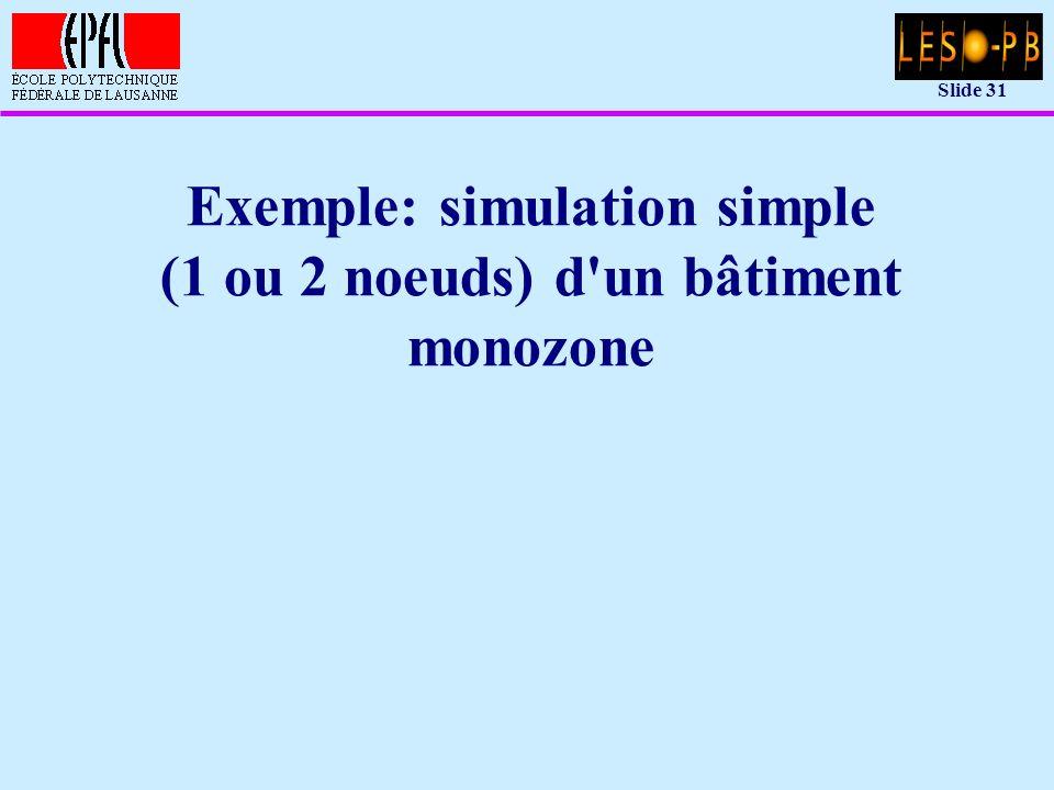Slide 31 Exemple: simulation simple (1 ou 2 noeuds) d un bâtiment monozone