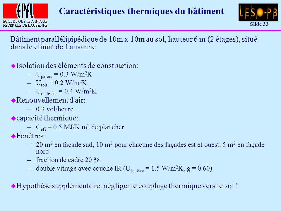 Slide 33 Caractéristiques thermiques du bâtiment Bâtiment parallélipipédique de 10m x 10m au sol, hauteur 6 m (2 étages), situé dans le climat de Lausanne u Isolation des éléments de construction: –U parois = 0.3 W/m 2 K –U toit = 0.2 W/m 2 K –U dalle sol = 0.4 W/m 2 K u Renouvellement d air: –0.3 vol/heure u capacité thermique: –C eff = 0.5 MJ/K m 2 de plancher u Fenêtres: –20 m 2 en façade sud, 10 m 2 pour chacune des façades est et ouest, 5 m 2 en façade nord –fraction de cadre 20 % –double vitrage avec couche IR (U fenêtre = 1.5 W/m 2 K, g = 0.60) u Hypothèse supplémentaire: négliger le couplage thermique vers le sol !