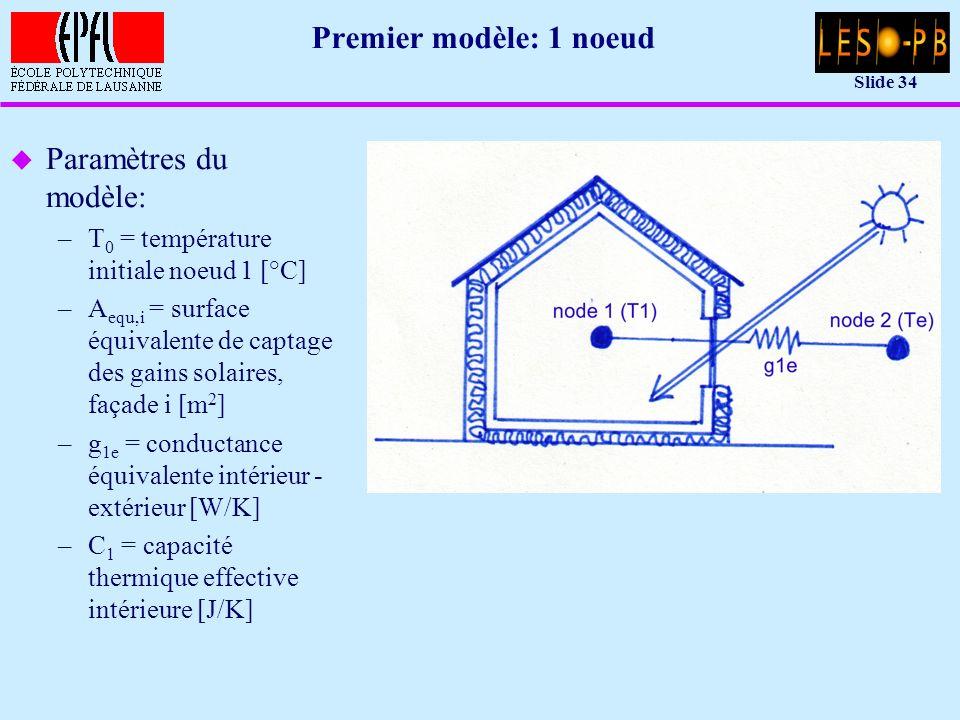 Slide 34 Premier modèle: 1 noeud u Paramètres du modèle: –T 0 = température initiale noeud 1 [°C] –A equ,i = surface équivalente de captage des gains solaires, façade i [m 2 ] –g 1e = conductance équivalente intérieur - extérieur [W/K] –C 1 = capacité thermique effective intérieure [J/K]