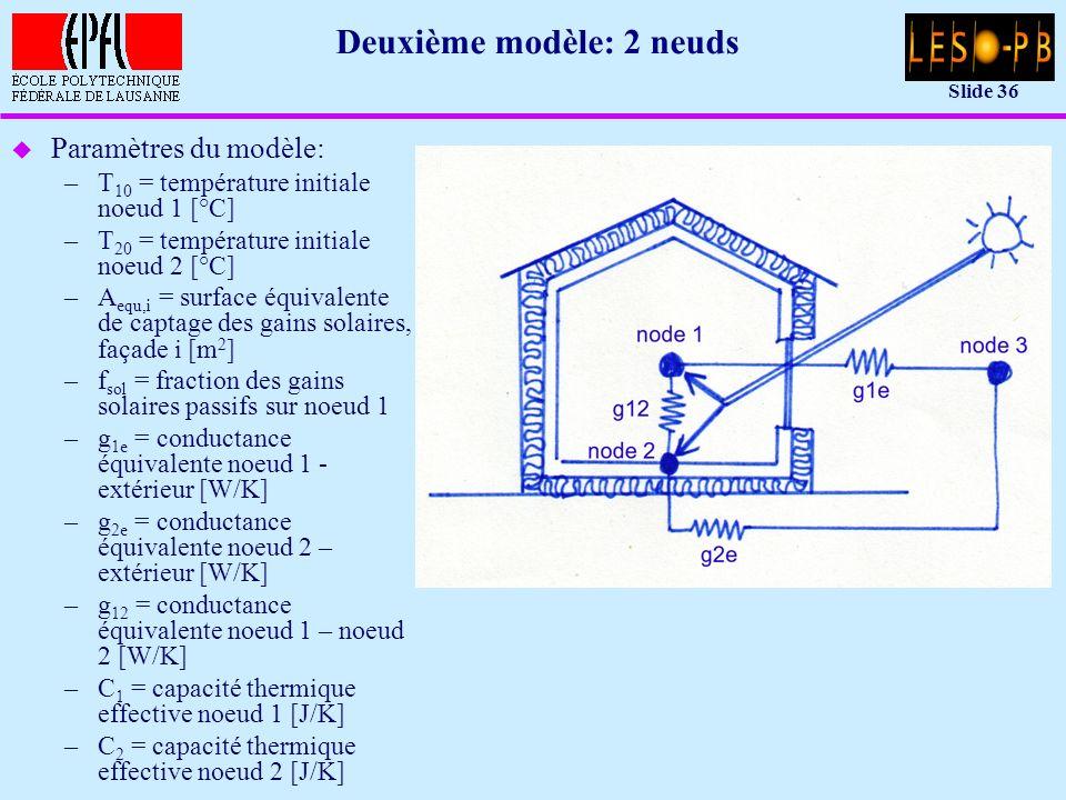 Slide 36 Deuxième modèle: 2 neuds u Paramètres du modèle: –T 10 = température initiale noeud 1 [°C] –T 20 = température initiale noeud 2 [°C] –A equ,i = surface équivalente de captage des gains solaires, façade i [m 2 ] –f sol = fraction des gains solaires passifs sur noeud 1 –g 1e = conductance équivalente noeud 1 - extérieur [W/K] –g 2e = conductance équivalente noeud 2 – extérieur [W/K] –g 12 = conductance équivalente noeud 1 – noeud 2 [W/K] –C 1 = capacité thermique effective noeud 1 [J/K] –C 2 = capacité thermique effective noeud 2 [J/K]