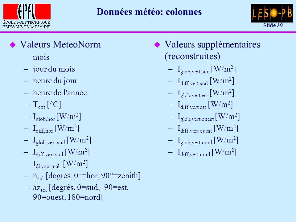 Slide 39 Données météo: colonnes u Valeurs MeteoNorm –mois –jour du mois –heure du jour –heure de l année –T ext [°C] –I glob,hor [W/m 2 ] –I diff,hor [W/m 2 ] –I glob,vert sud [W/m 2 ] –I diff,vert sud [W/m 2 ] –I dir,normal [W/m 2 ] –h sol [degrés, 0°=hor, 90°=zenith] –az sol [degrés, 0=sud, -90=est, 90=ouest, 180=nord] u Valeurs supplémentaires (reconstruites) –I glob,vert sud [W/m 2 ] –I diff,vert sud [W/m 2 ] –I glob,vert est [W/m 2 ] –I diff,vert est [W/m 2 ] –I glob,vert ouest [W/m 2 ] –I diff,vert ouest [W/m 2 ] –I glob,vert nord [W/m 2 ] –I diff,vert nord [W/m 2 ]