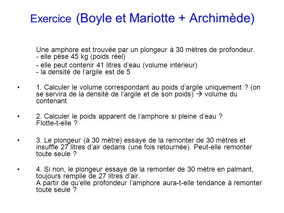 Exercice (Boyle et Mariotte + Archimède) Une amphore est trouvée par un plongeur à 30 mètres de profondeur. - elle pèse 45 kg (poids réel) - elle peut