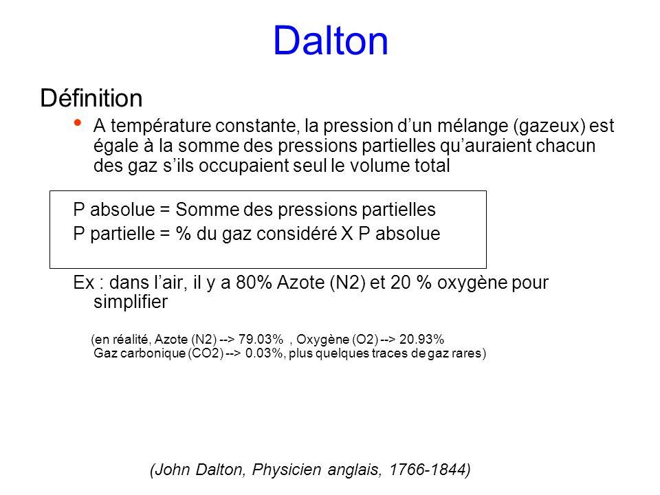 Dalton Définition A température constante, la pression dun mélange (gazeux) est égale à la somme des pressions partielles quauraient chacun des gaz si