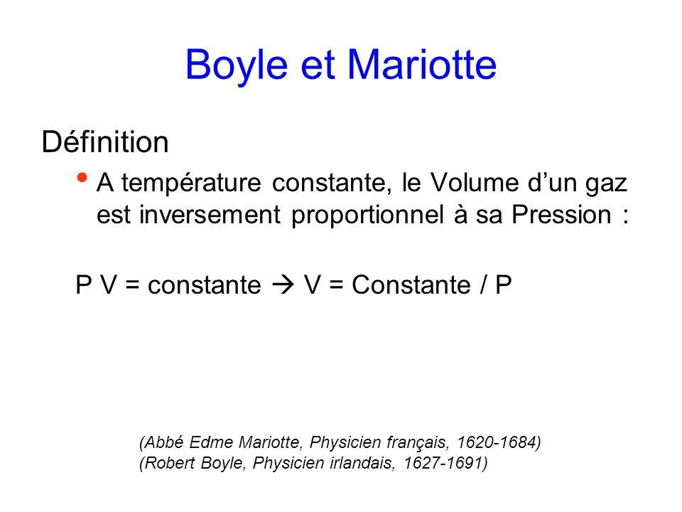 Boyle et Mariotte Définition A température constante, le Volume dun gaz est inversement proportionnel à sa Pression : P V = constante V = Constante /
