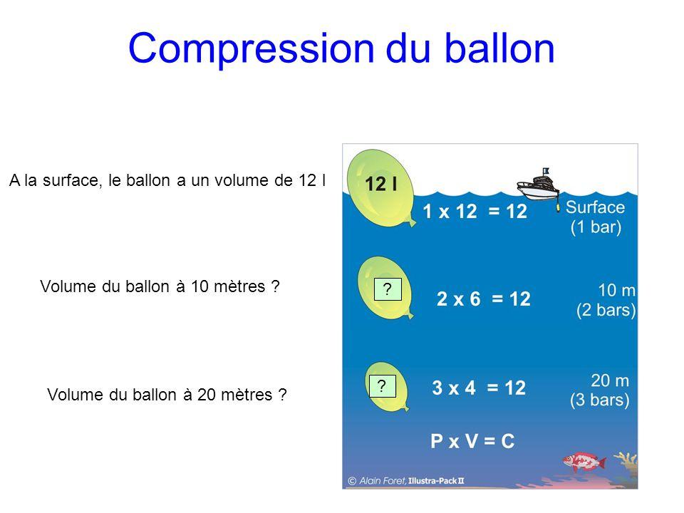 Compression du ballon ? ? A la surface, le ballon a un volume de 12 l Volume du ballon à 10 mètres ? Volume du ballon à 20 mètres ?