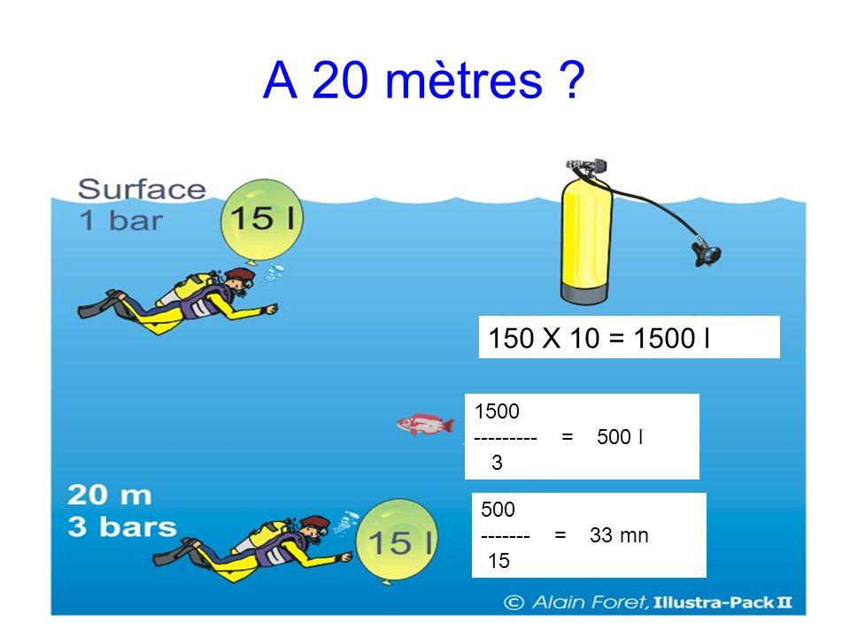 A 20 mètres ? 150 X 10 = 1500 l 1500 --------- = 500 l 3 500 ------- = 33 mn 15