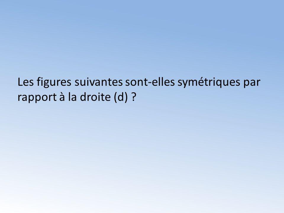 Les figures suivantes sont-elles symétriques par rapport à la droite (d) ?