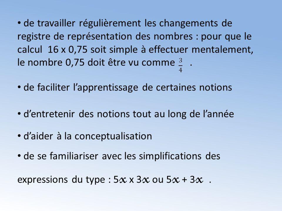 de travailler régulièrement les changements de registre de représentation des nombres : pour que le calcul 16 x 0,75 soit simple à effectuer mentalement, le nombre 0,75 doit être vu comme.