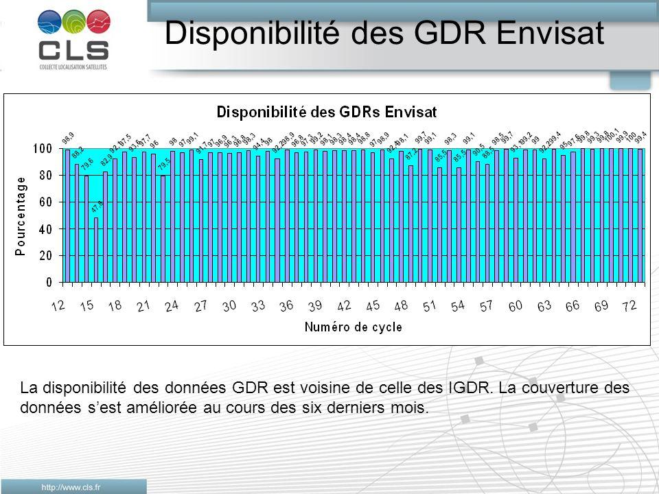 Disponibilité des GDR Envisat La disponibilité des données GDR est voisine de celle des IGDR.