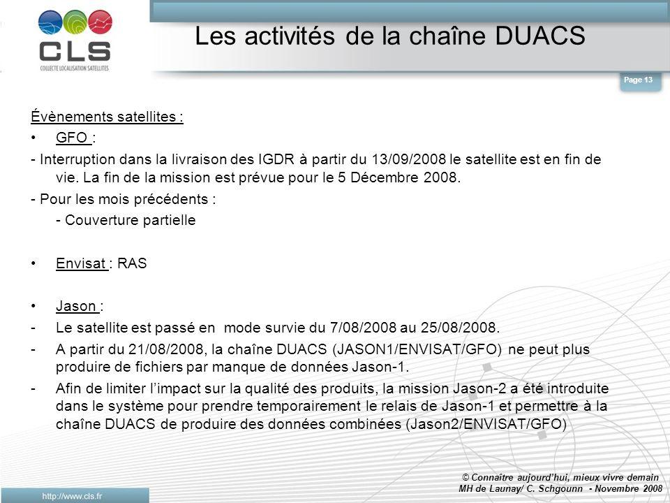 Les activités de la chaîne DUACS Évènements satellites : GFO : - Interruption dans la livraison des IGDR à partir du 13/09/2008 le satellite est en fin de vie.
