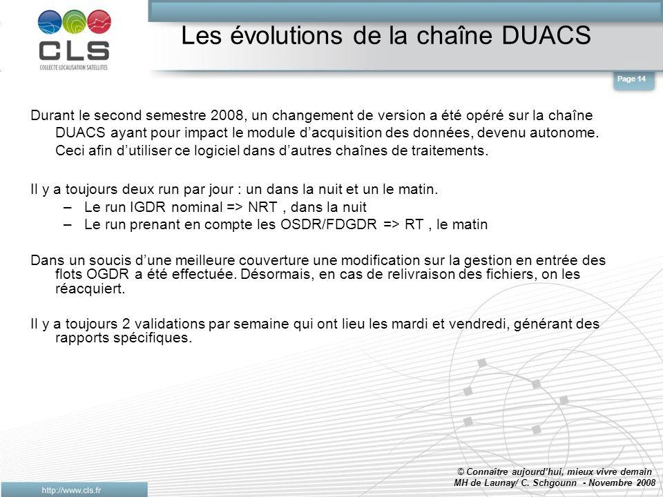 Les évolutions de la chaîne DUACS Durant le second semestre 2008, un changement de version a été opéré sur la chaîne DUACS ayant pour impact le module dacquisition des données, devenu autonome.