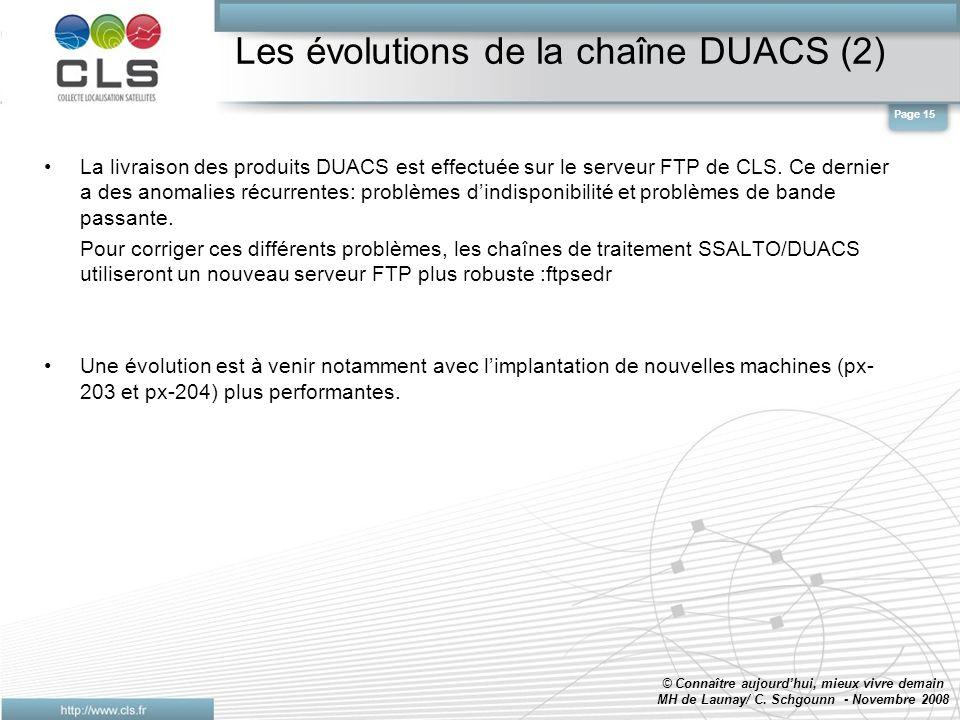 Les évolutions de la chaîne DUACS (2) La livraison des produits DUACS est effectuée sur le serveur FTP de CLS.