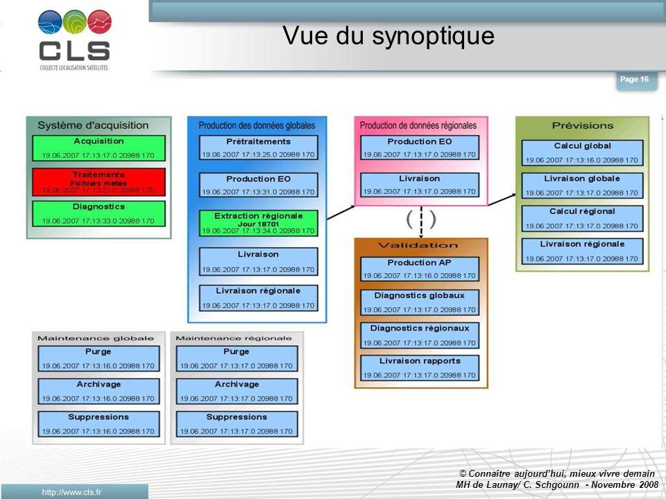 Vue du synoptique © Connaître aujourdhui, mieux vivre demain MH de Launay/ C.