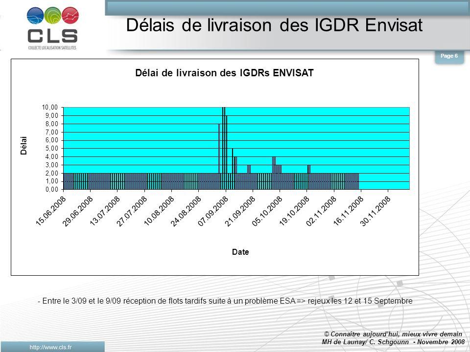 Délais de livraison des IGDR Envisat © Connaître aujourdhui, mieux vivre demain MH de Launay/ C.